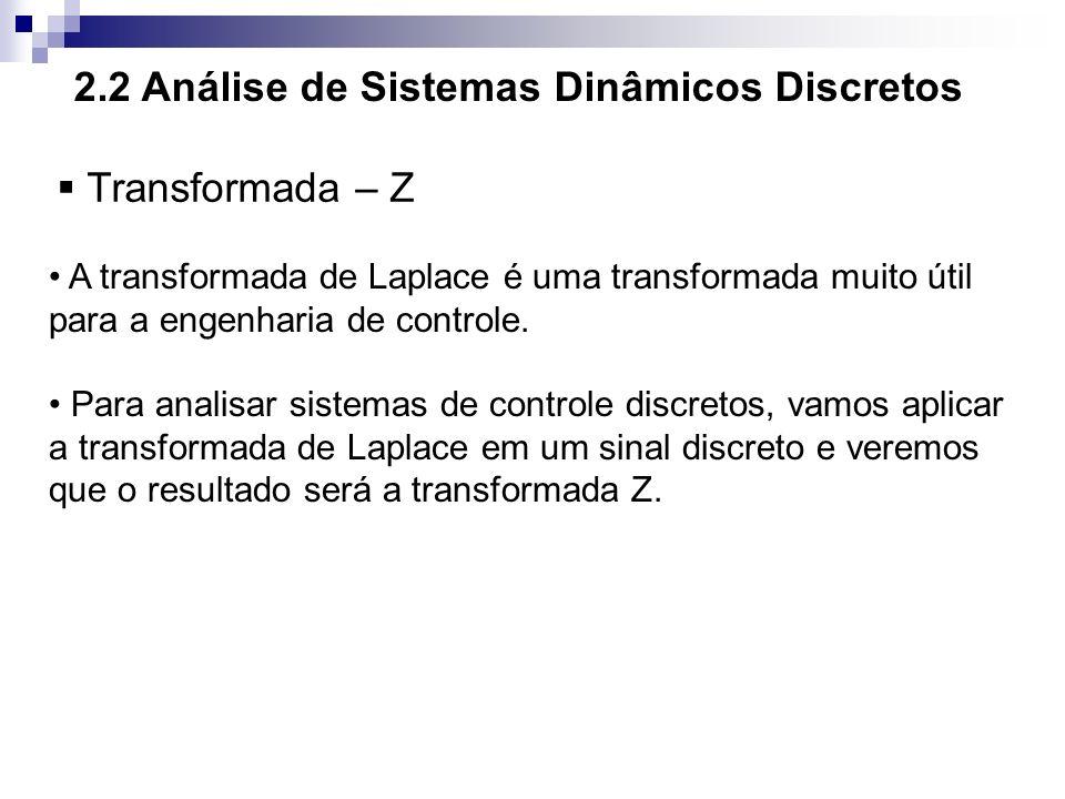 2.2 Análise de Sistemas Dinâmicos Discretos