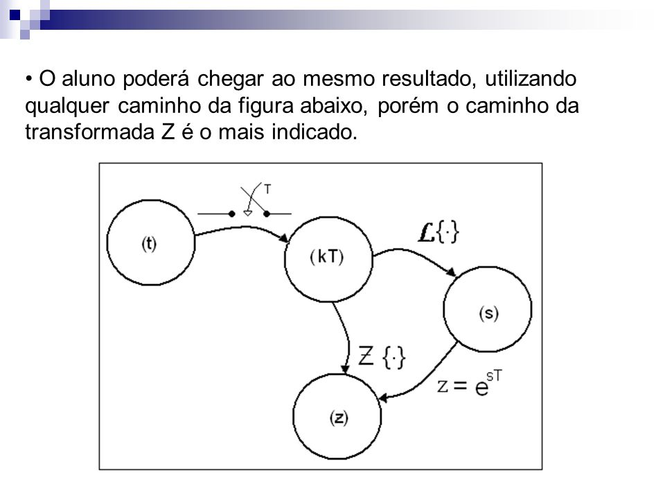 O aluno poderá chegar ao mesmo resultado, utilizando qualquer caminho da figura abaixo, porém o caminho da transformada Z é o mais indicado.