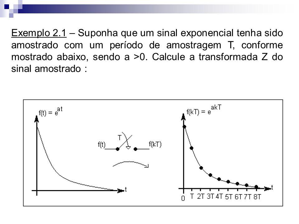Exemplo 2.1 – Suponha que um sinal exponencial tenha sido amostrado com um período de amostragem T, conforme mostrado abaixo, sendo a >0.