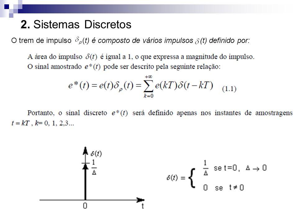 2. Sistemas Discretos O trem de impulso (t) é composto de vários impulsos (t) definido por: