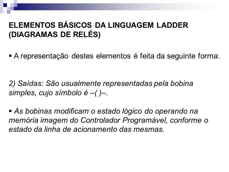 ELEMENTOS BÁSICOS DA LINGUAGEM LADDER (DIAGRAMAS DE RELÉS)