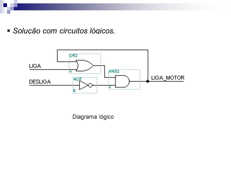 Solução com circuitos lógicos.