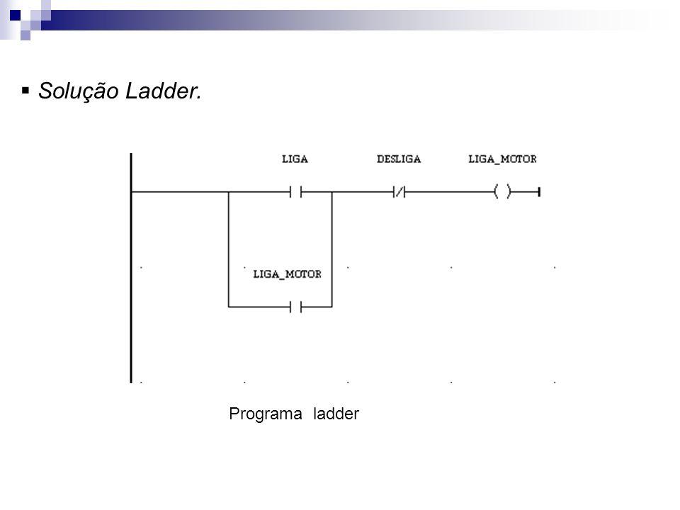 Solução Ladder. Programa ladder