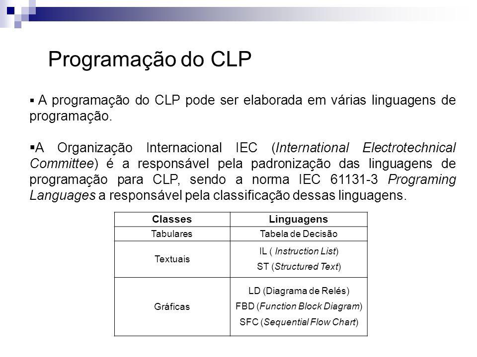 Programação do CLP A programação do CLP pode ser elaborada em várias linguagens de programação.