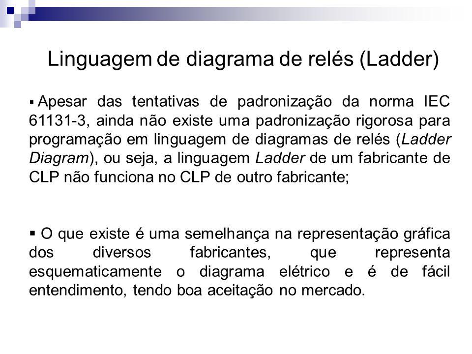Linguagem de diagrama de relés (Ladder)