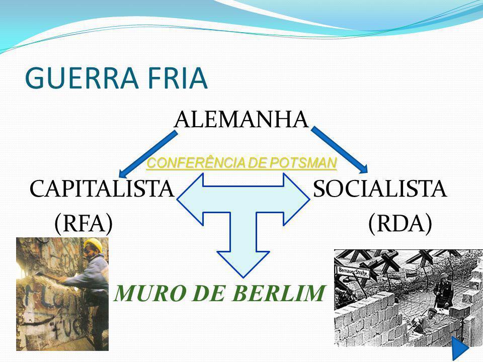 GUERRA FRIA CAPITALISTA SOCIALISTA (RFA) (RDA) MURO DE BERLIM ALEMANHA