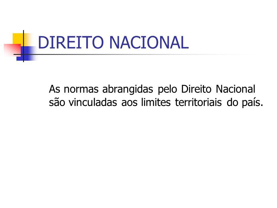 DIREITO NACIONAL As normas abrangidas pelo Direito Nacional são vinculadas aos limites territoriais do país.