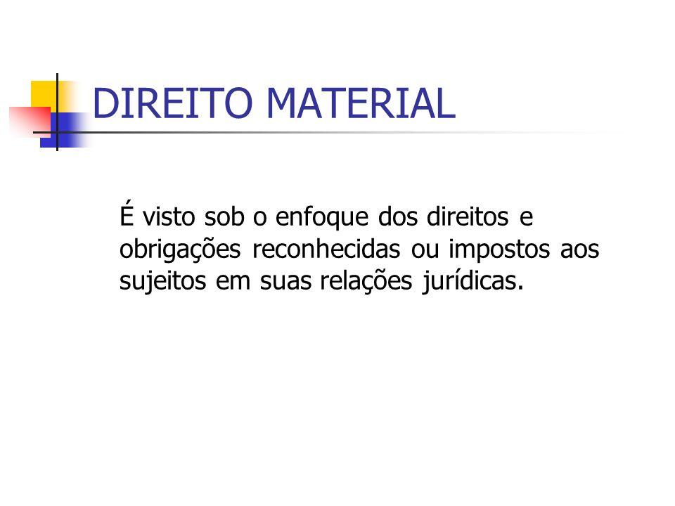 DIREITO MATERIALÉ visto sob o enfoque dos direitos e obrigações reconhecidas ou impostos aos sujeitos em suas relações jurídicas.