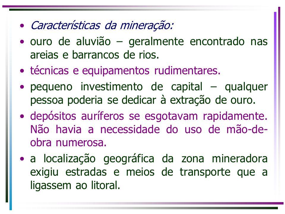 Características da mineração: