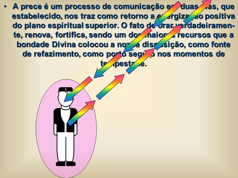 A prece é um processo de comunicação em duas vias, que estabelecido, nos traz como retorno a energização positiva do plano espiritual superior.