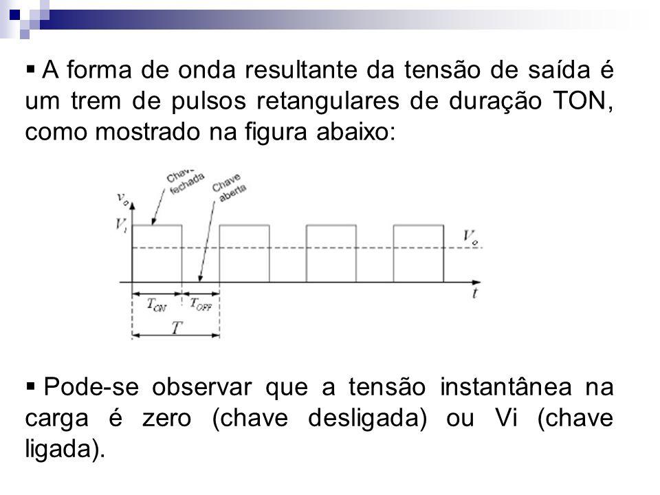 A forma de onda resultante da tensão de saída é um trem de pulsos retangulares de duração TON, como mostrado na figura abaixo: