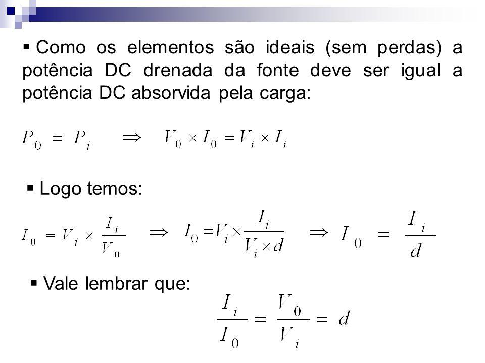 Como os elementos são ideais (sem perdas) a potência DC drenada da fonte deve ser igual a potência DC absorvida pela carga: