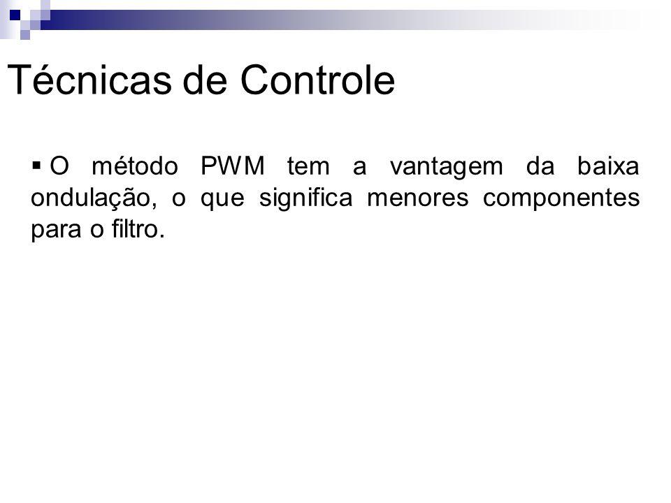 Técnicas de Controle O método PWM tem a vantagem da baixa ondulação, o que significa menores componentes para o filtro.