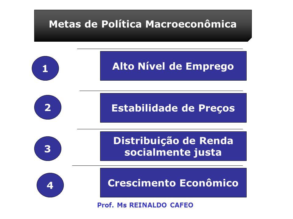 Metas de Política Macroeconômica