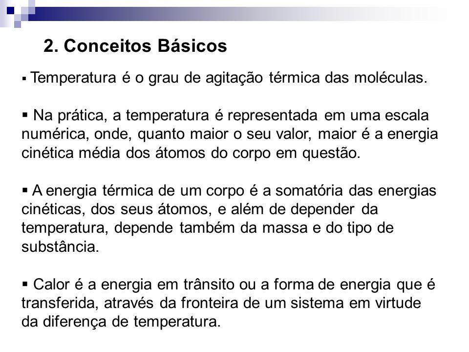 2. Conceitos Básicos Temperatura é o grau de agitação térmica das moléculas.