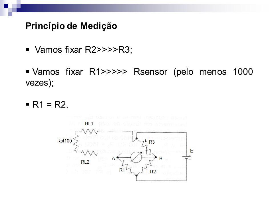 Princípio de Medição Vamos fixar R2>>>>R3; Vamos fixar R1>>>>> Rsensor (pelo menos 1000 vezes); R1 = R2.