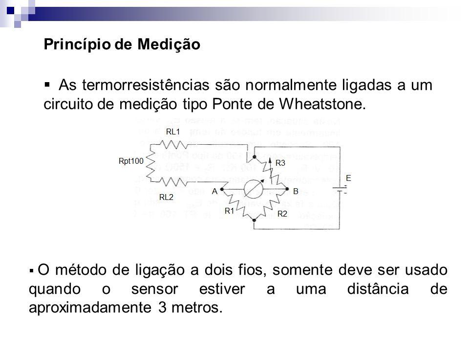 Princípio de Medição As termorresistências são normalmente ligadas a um circuito de medição tipo Ponte de Wheatstone.