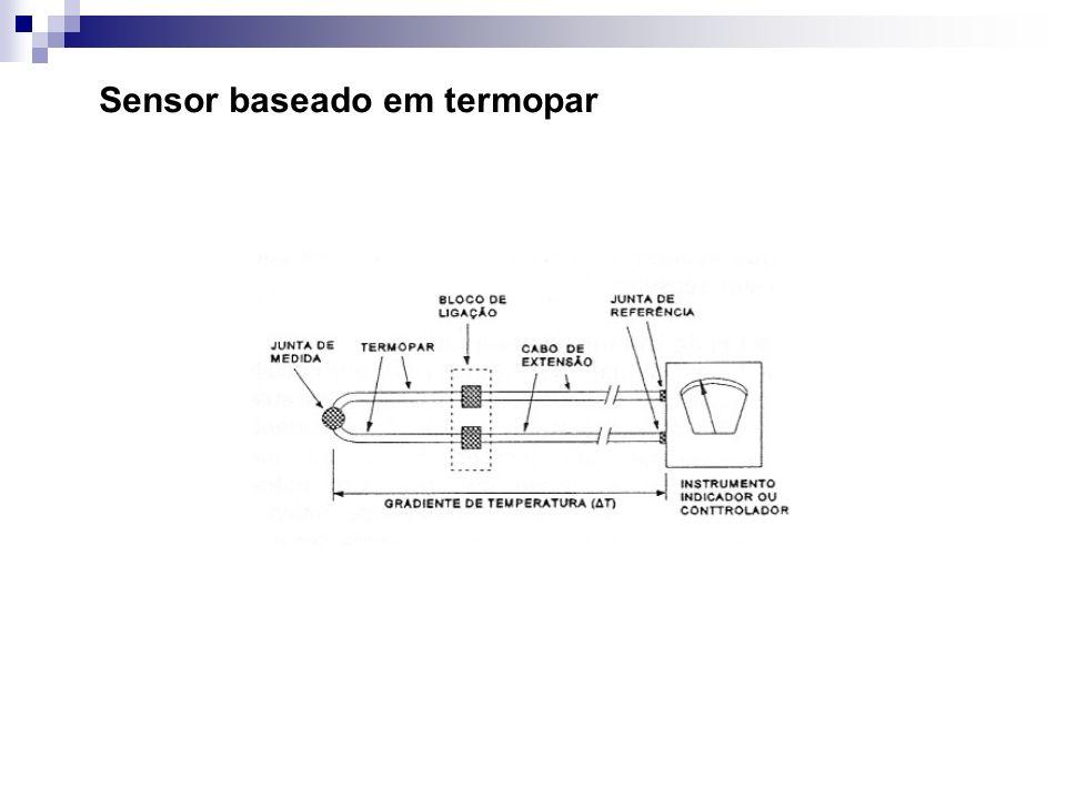 Sensor baseado em termopar