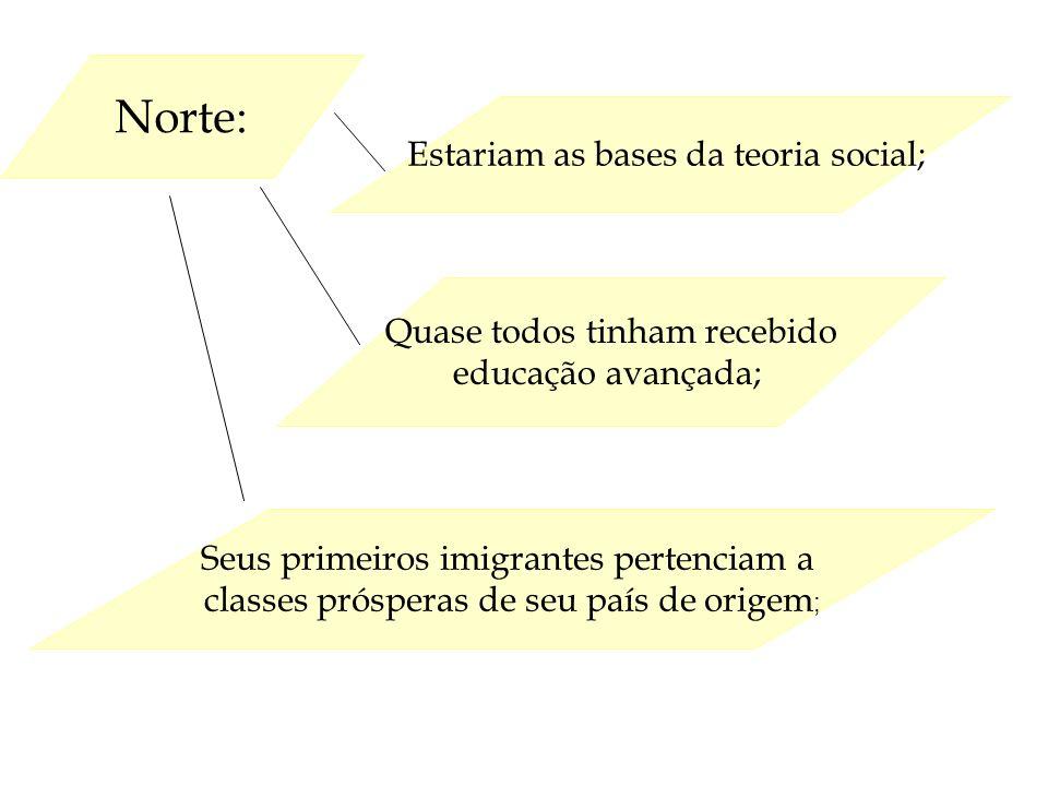 Norte: Estariam as bases da teoria social; Quase todos tinham recebido