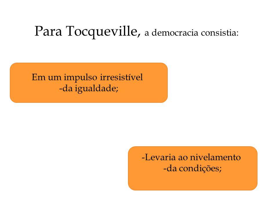 Para Tocqueville, a democracia consistia: