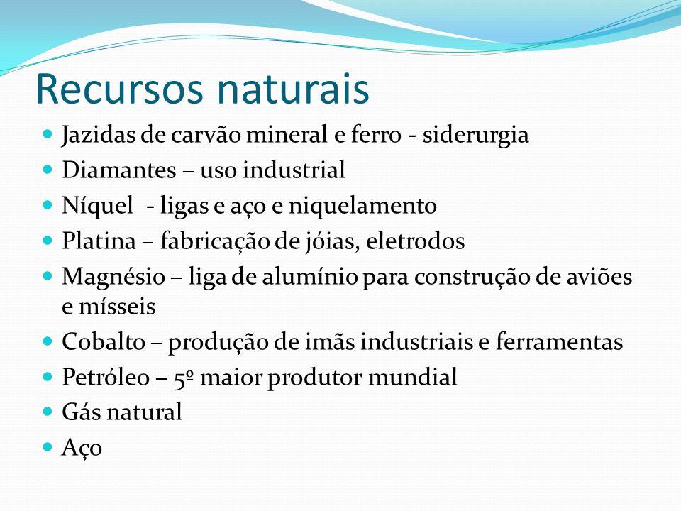 Recursos naturais Jazidas de carvão mineral e ferro - siderurgia