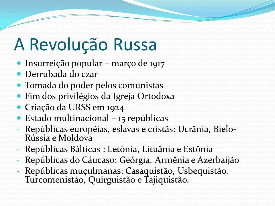 A Revolução Russa Insurreição popular – março de 1917