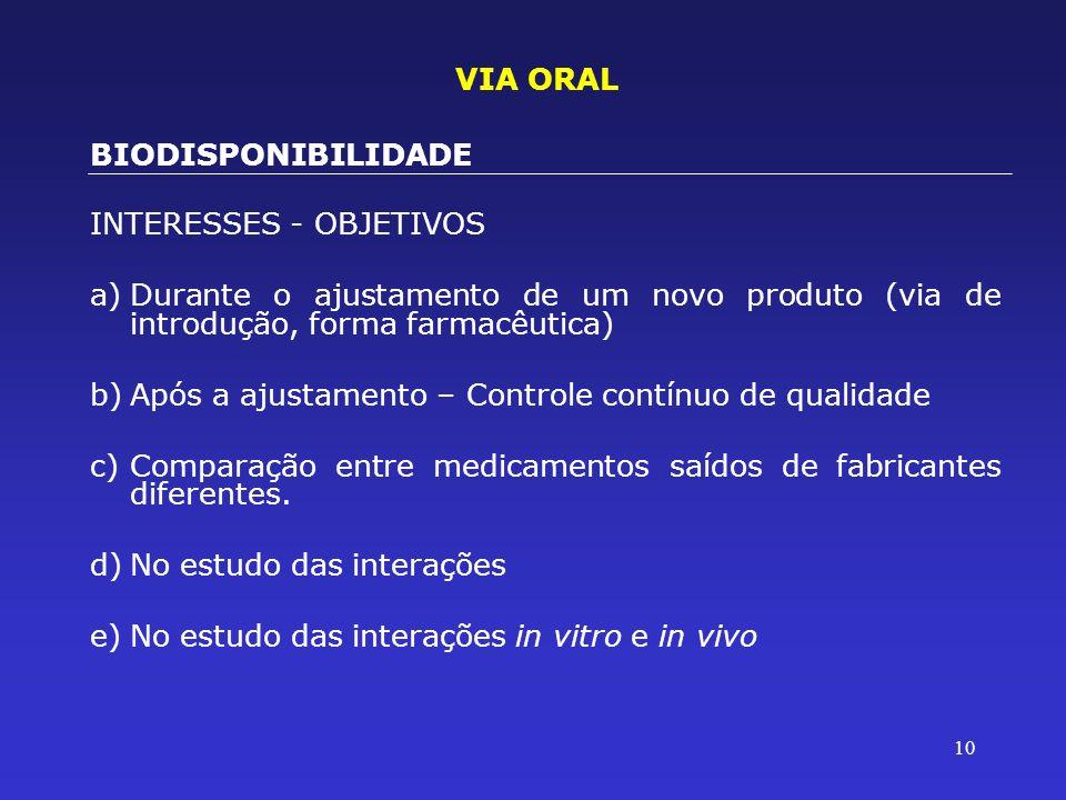 VIA ORALBIODISPONIBILIDADE. INTERESSES - OBJETIVOS. a) Durante o ajustamento de um novo produto (via de introdução, forma farmacêutica)