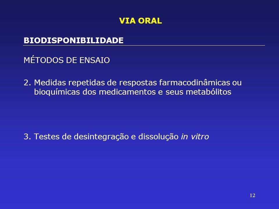 VIA ORAL BIODISPONIBILIDADE. MÉTODOS DE ENSAIO.
