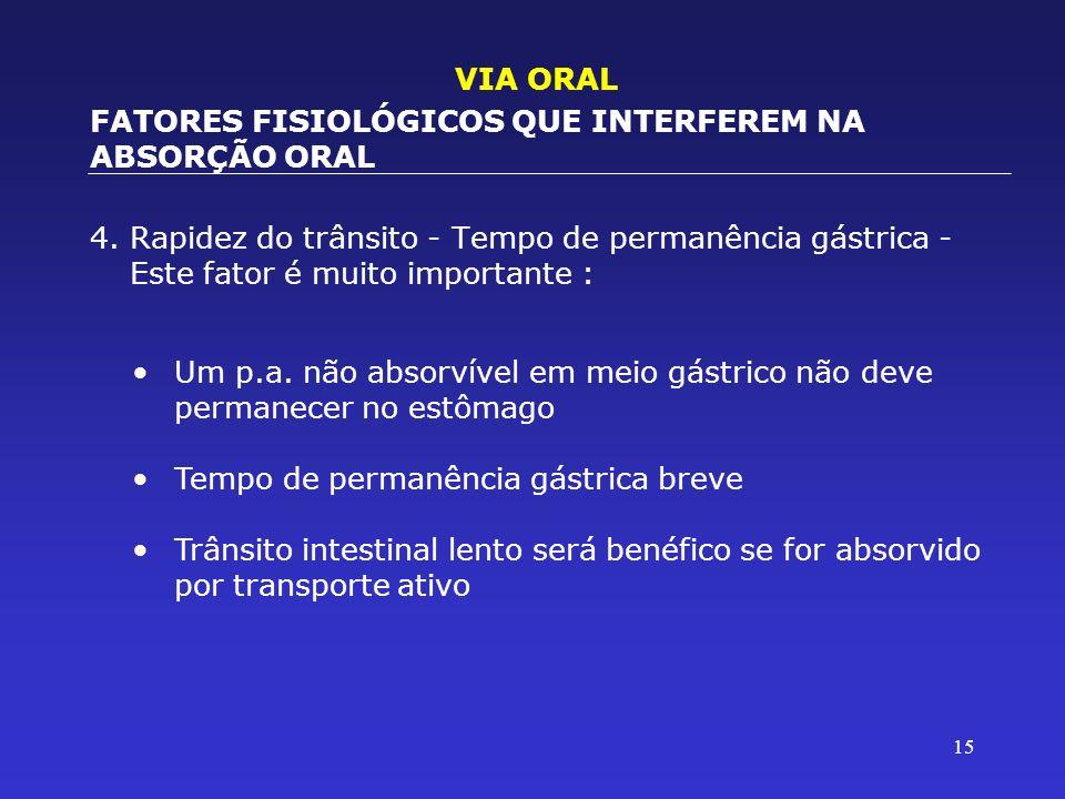 VIA ORAL FATORES FISIOLÓGICOS QUE INTERFEREM NA ABSORÇÃO ORAL.