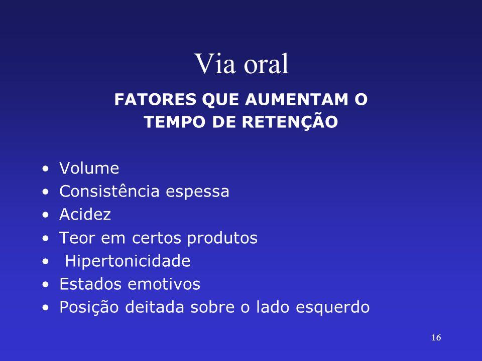 Via oral FATORES QUE AUMENTAM O TEMPO DE RETENÇÃO Volume