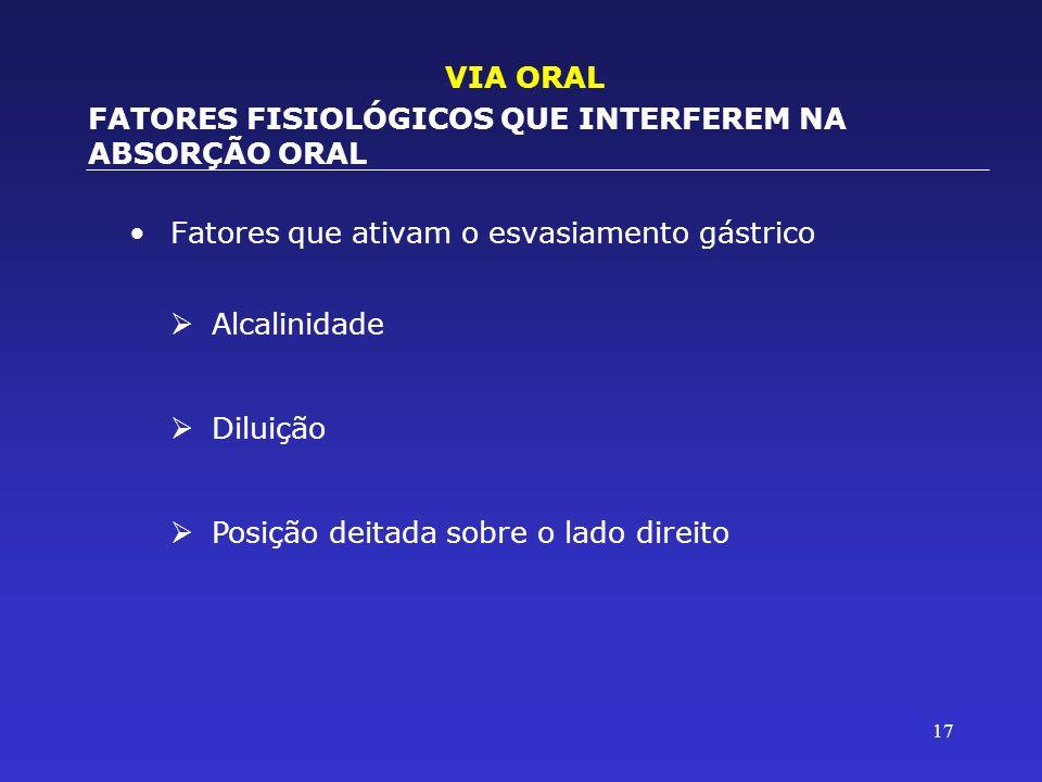 VIA ORAL FATORES FISIOLÓGICOS QUE INTERFEREM NA ABSORÇÃO ORAL. Fatores que ativam o esvasiamento gástrico.