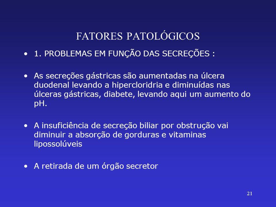 FATORES PATOLÓGICOS 1. PROBLEMAS EM FUNÇÃO DAS SECREÇÕES :