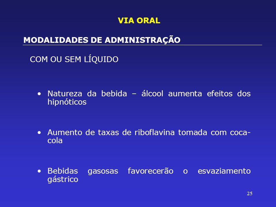 VIA ORAL MODALIDADES DE ADMINISTRAÇÃO. COM OU SEM LÍQUIDO. Natureza da bebida – álcool aumenta efeitos dos hipnóticos.