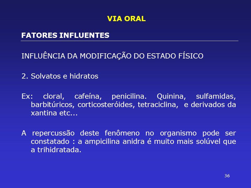 VIA ORALFATORES INFLUENTES. INFLUÊNCIA DA MODIFICAÇÃO DO ESTADO FÍSICO. 2. Solvatos e hidratos.