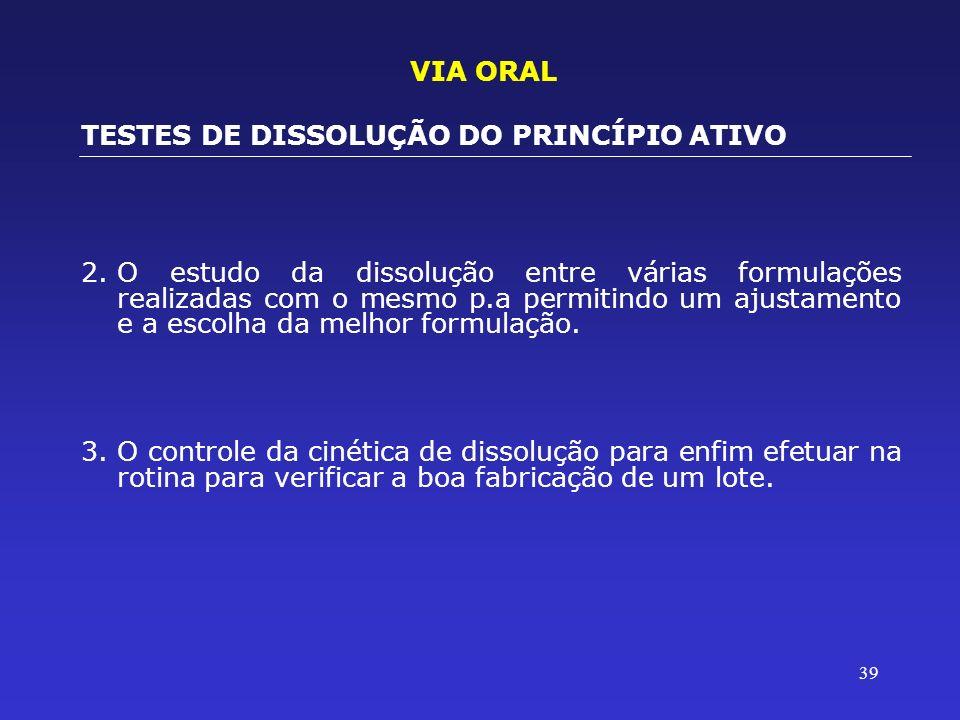 VIA ORALTESTES DE DISSOLUÇÃO DO PRINCÍPIO ATIVO.