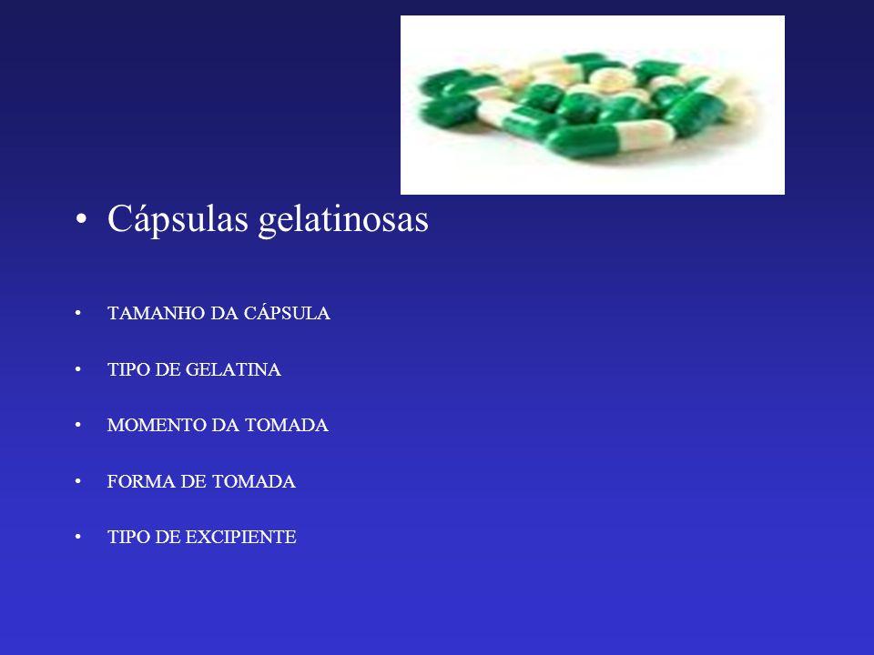 Cápsulas gelatinosas TAMANHO DA CÁPSULA TIPO DE GELATINA