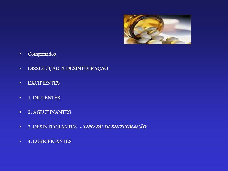 ComprimidosDISSOLUÇÃO X DESINTEGRAÇÃO. EXCIPIENTES : 1. DILUENTES. 2. AGLUTINANTES. 3. DESINTEGRANTES - TIPO DE DESINTEGRAÇÃO.