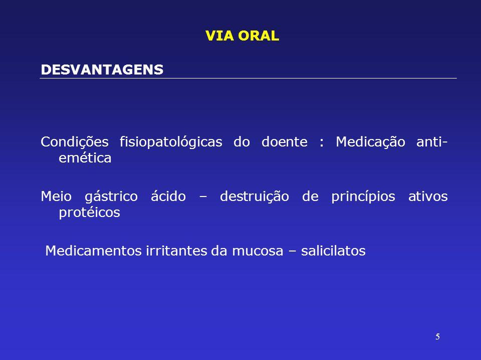 VIA ORAL DESVANTAGENS. Condições fisiopatológicas do doente : Medicação anti-emética.