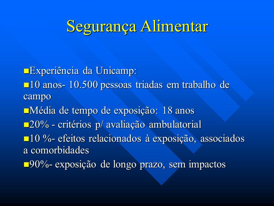Segurança Alimentar Experiência da Unicamp: