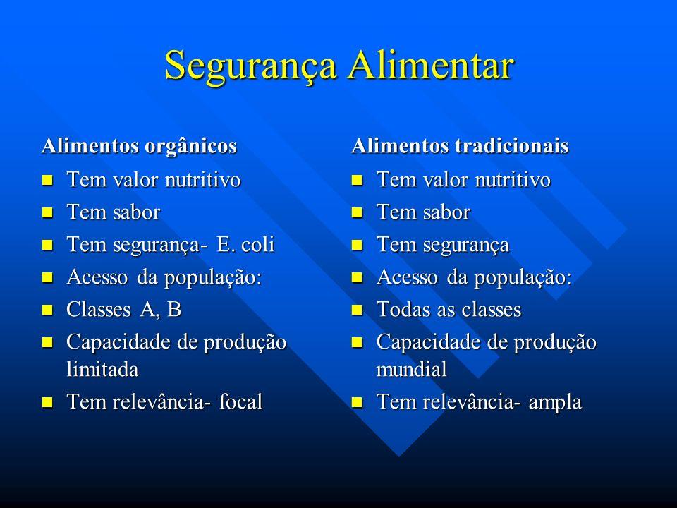 Segurança Alimentar Alimentos orgânicos Alimentos tradicionais