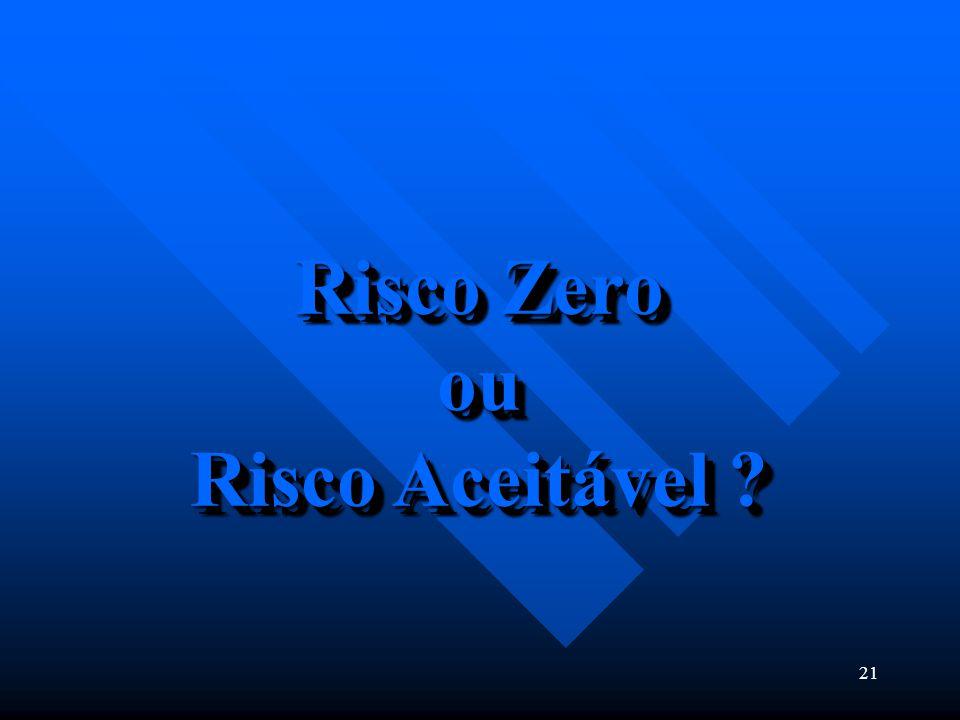 Risco Zero ou Risco Aceitável