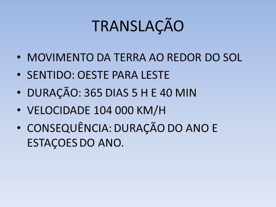 TRANSLAÇÃO MOVIMENTO DA TERRA AO REDOR DO SOL