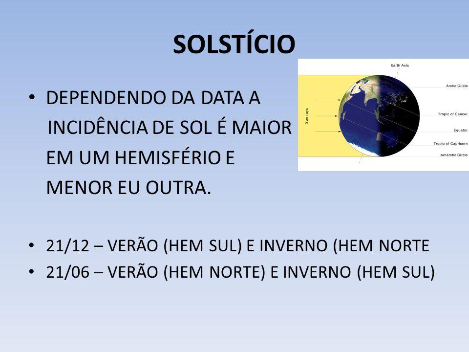 SOLSTÍCIO DEPENDENDO DA DATA A INCIDÊNCIA DE SOL É MAIOR
