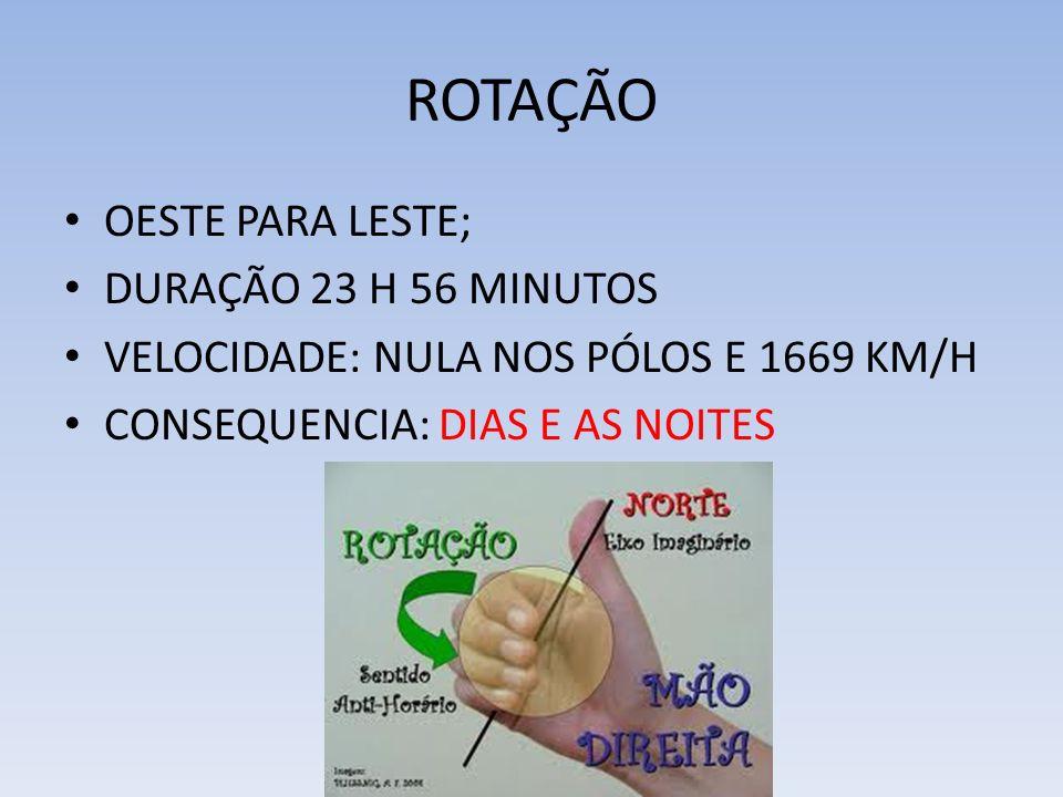ROTAÇÃO OESTE PARA LESTE; DURAÇÃO 23 H 56 MINUTOS