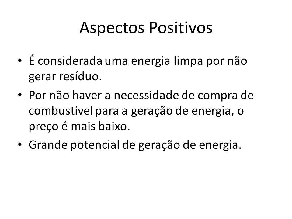 Aspectos Positivos É considerada uma energia limpa por não gerar resíduo.