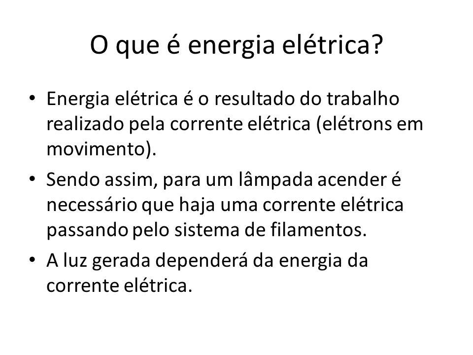 O que é energia elétrica