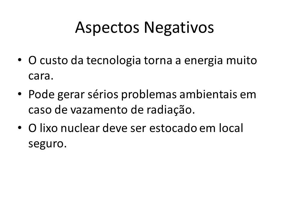 Aspectos Negativos O custo da tecnologia torna a energia muito cara.