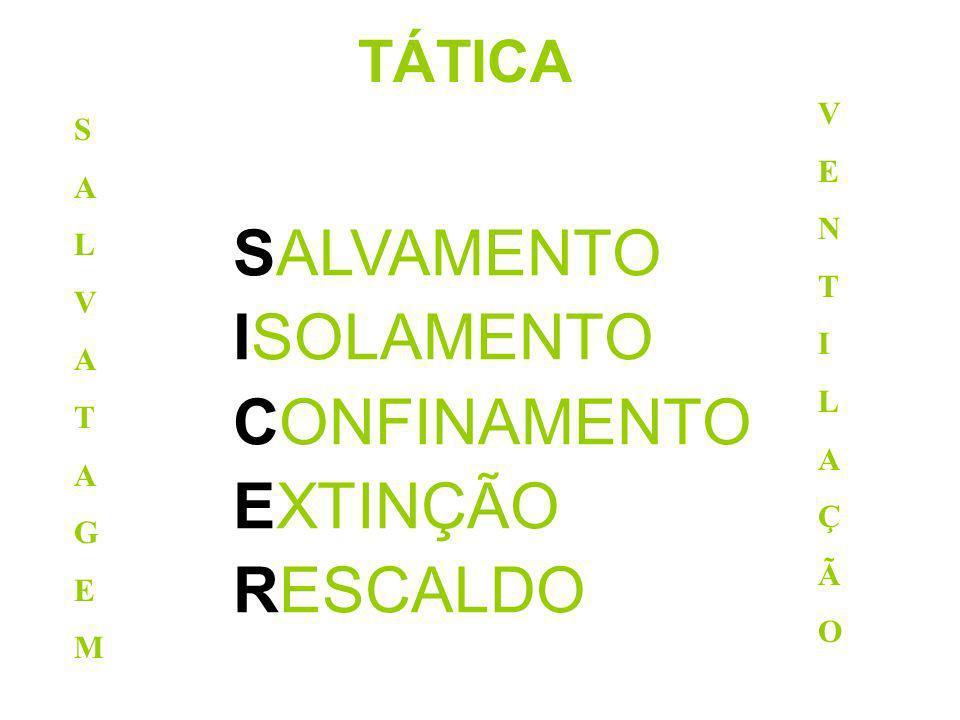SALVAMENTO ISOLAMENTO CONFINAMENTO EXTINÇÃO RESCALDO TÁTICA V S E A N
