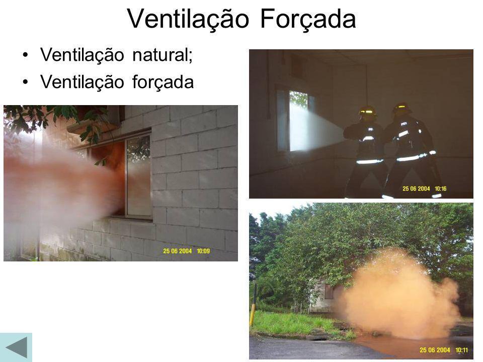 Ventilação Forçada Ventilação natural; Ventilação forçada