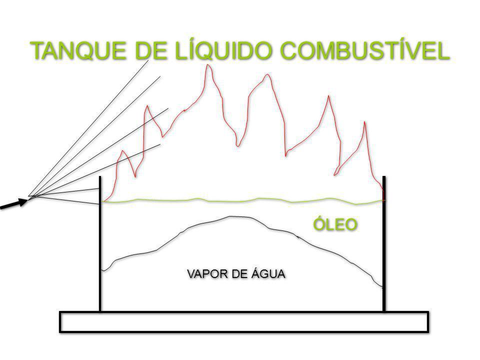 TANQUE DE LÍQUIDO COMBUSTÍVEL